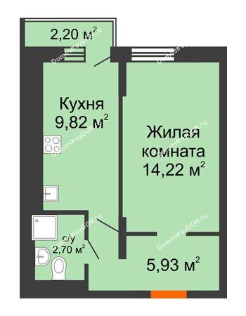 1 комнатная квартира 32,86 м² в ЖК Мечников, дом ул. Таврическая, 4