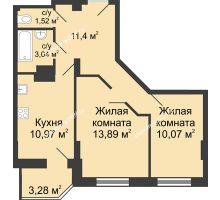 2 комнатная квартира 52,53 м² в ЖК Сердце Ростова, дом Этап II