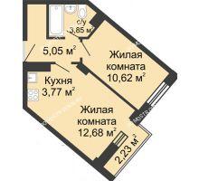 2 комнатная квартира 36,63 м², ЖК Каскад на Волжской - планировка