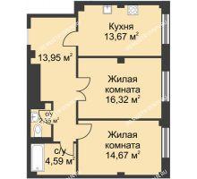 2 комнатная квартира 67 м² в ЖК Премиум, дом №1